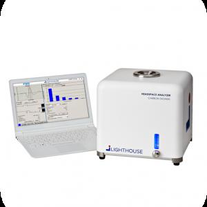 FMS-Carbon Dioxide